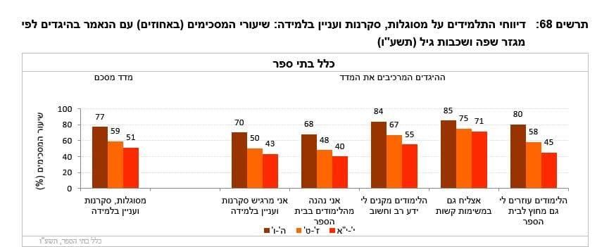 %d7%9e%d7%99%d7%a6%d7%91