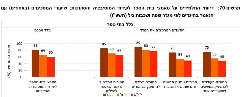 %d7%9e%d7%99%d7%a6%d7%911